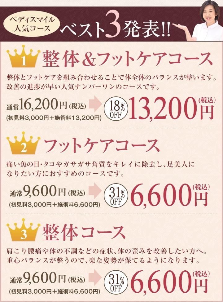 ペディスマイル人気コースベスト3発表!!